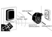 Rx2 Z dvojzásuvka dálkově ovládaná 2x500w 433,92 Mhz 2x500W velmi spolehlivý výrobek CZ